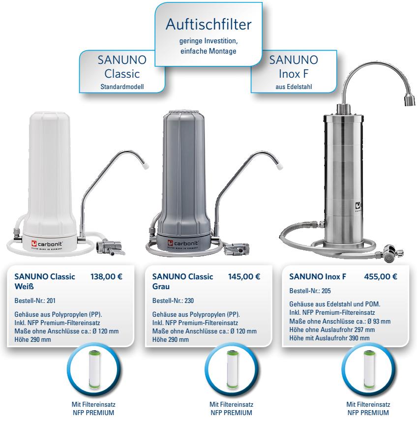 Übersicht Carbonit SanUno Auftisch Wasserfilter