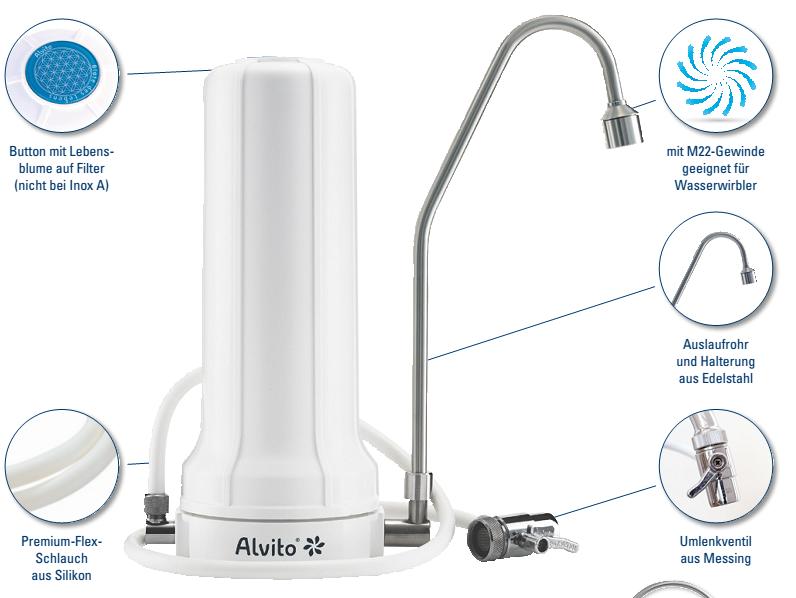 Alvito AquaNeno Auftisch Wasserfilter komplett
